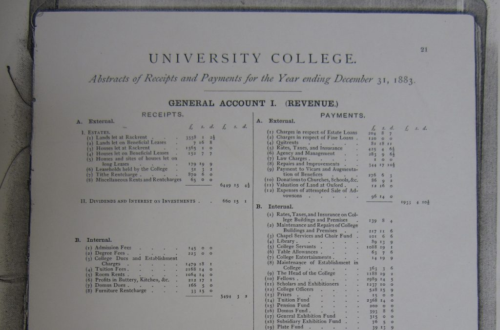 The first page of the first set of printed accounts for University College, Oxford, from 1883